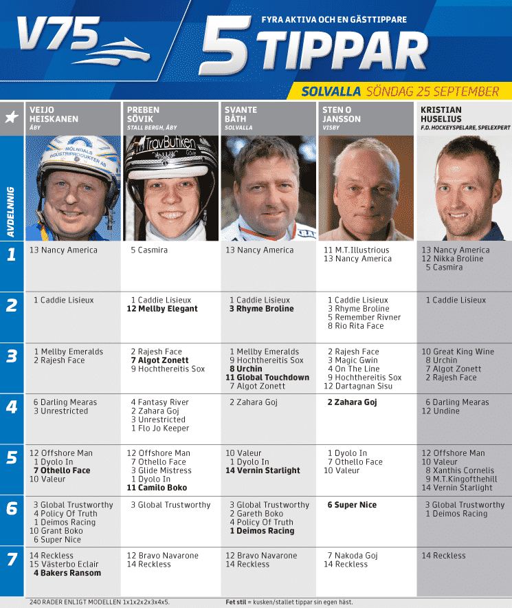 solvalla 25 september