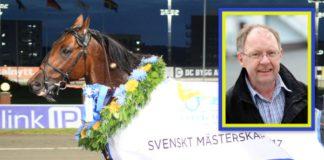 Vem vinner Svenskt Mästerskap på lördag?