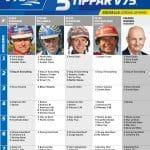 Fem tippar V75 till Solvalla 28 mars 2020