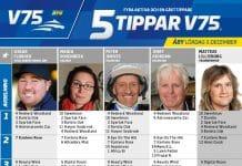 Fem tippar V75 till Åby 5 december 2020