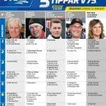 Fem tippar V75 till Jägersro 16 januari 2021